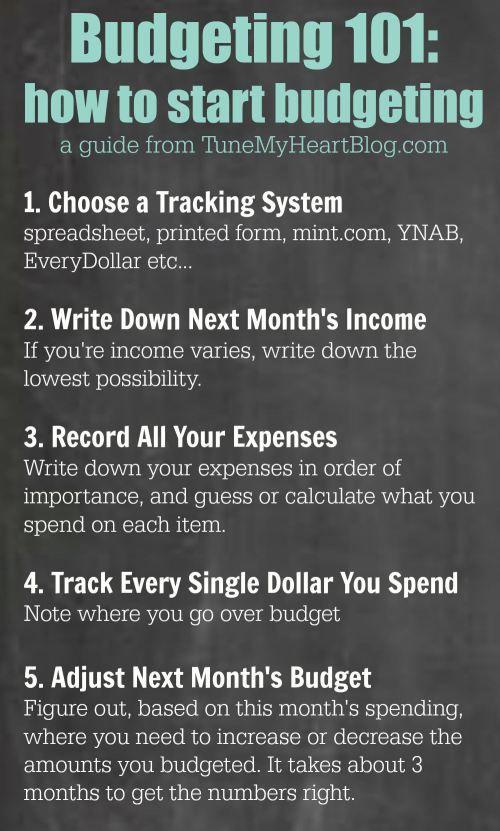 budgeting 3